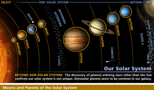 planets in our solar system