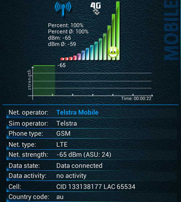 Samsung Galaxy Note 2 - 4G LTE speed