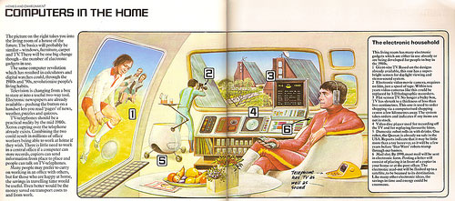 1979 Living Room of the Future full